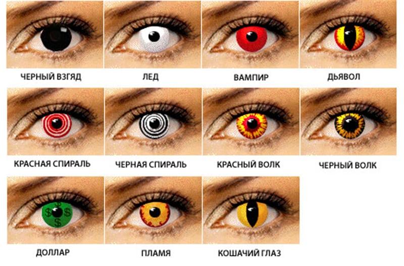 Операция по коррекции зрения стоимость в иркутске