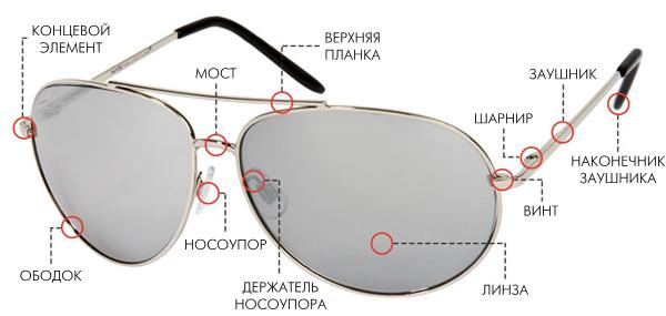 6083753a303e Солнцезащитные очки [Архив] - Страница 6 - Часовой форум Watch.ru